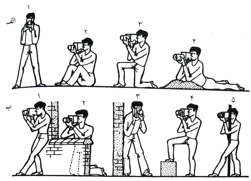 انواع روش های دوربین روی دست